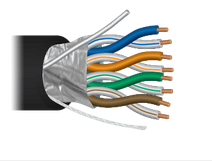Category Cables Logo